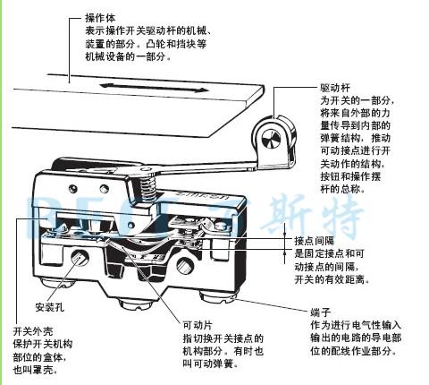 电饭锅结构图解